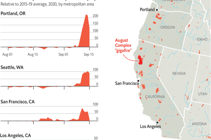 graphs and map of California